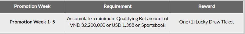 Dapatkan 188bet Euro Trader